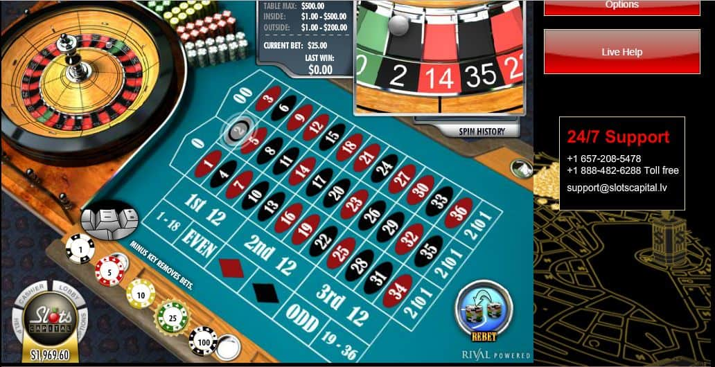 Ideal Online Slots Sites In The UK For 2020